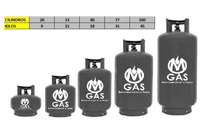 Glp en cilindros emegas sas esp empresa mixta de gas for Estanques de gas licuado